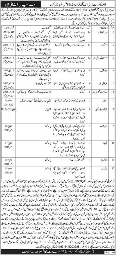 Office jobs in Department of Finance Baluchistan 22 Nov 2015