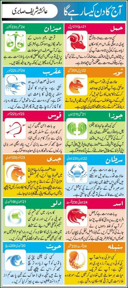 Urdu Horoscope Today, 10th March 2016