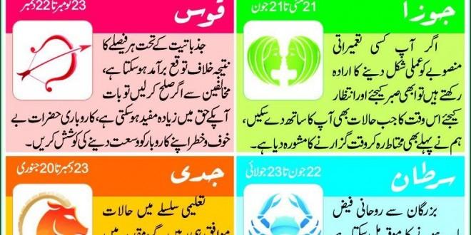 2016 horoscope in urdu