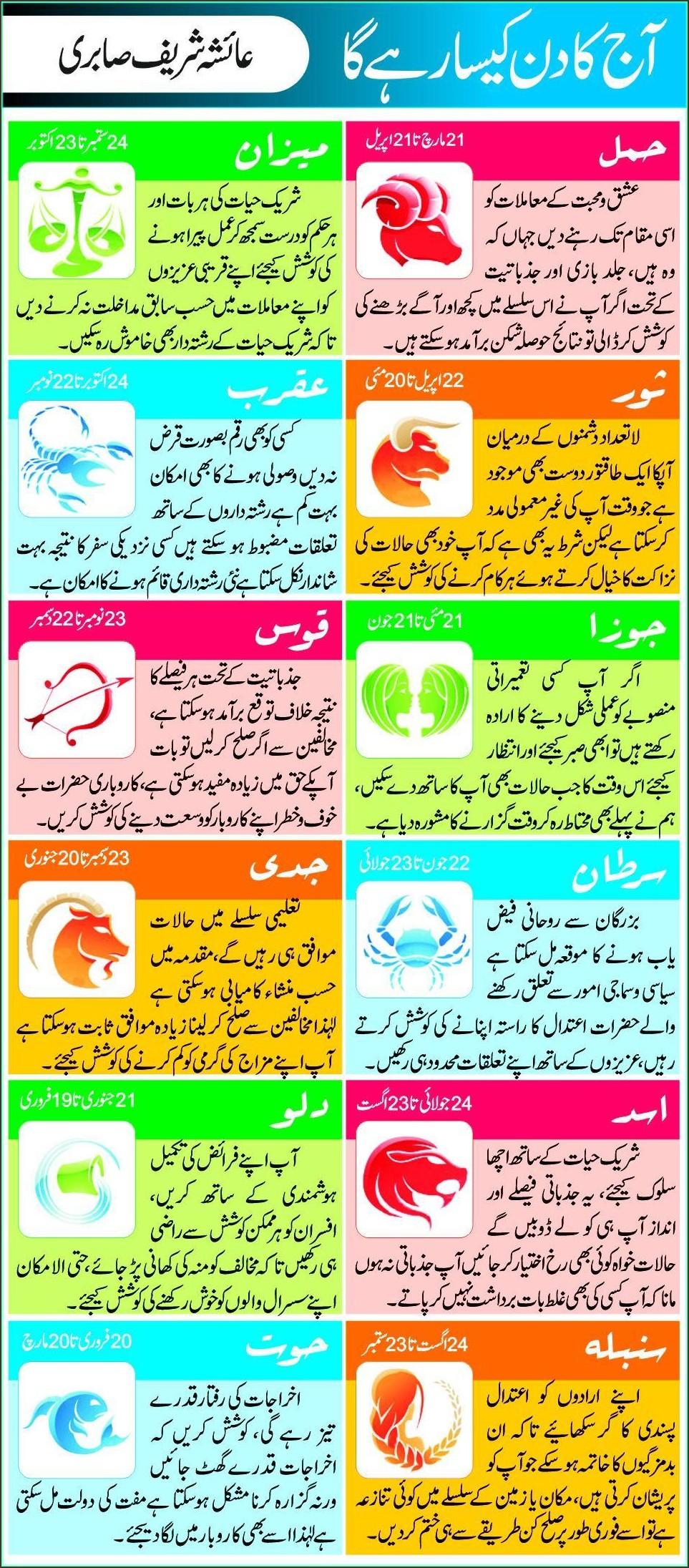 Urdu Horoscope Today 7th March 2016