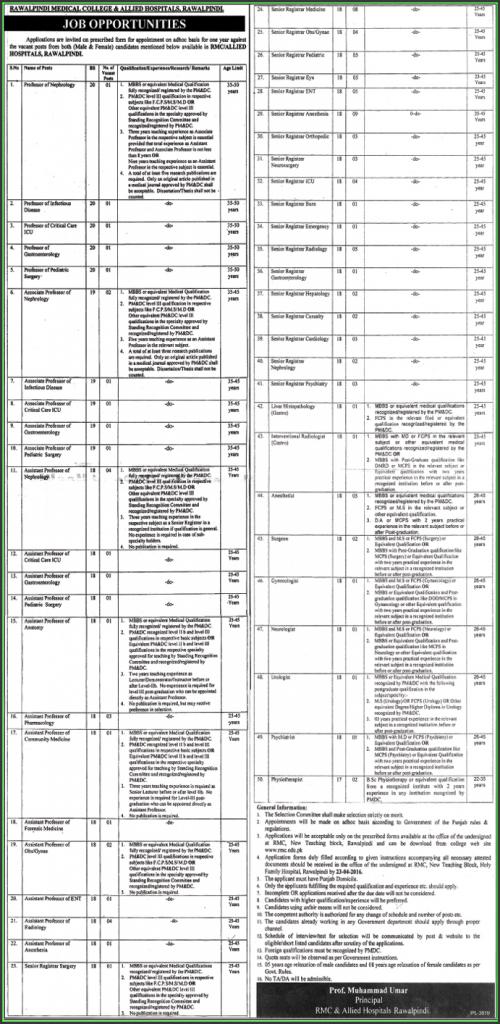 Medical Staff Jobs in Medical College Allied Hospital Rawalpindi